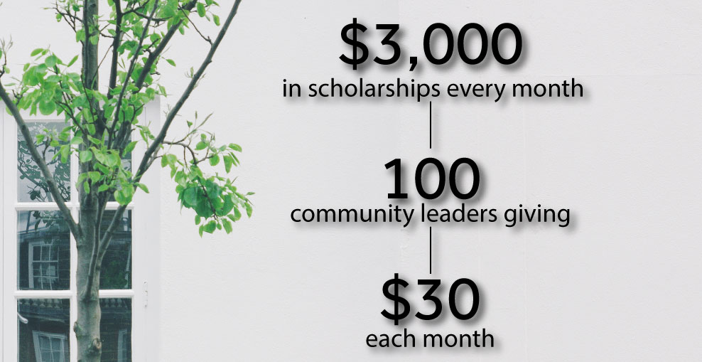 $3,000 in scholarships every month means 100 community leaders giving $30 each month